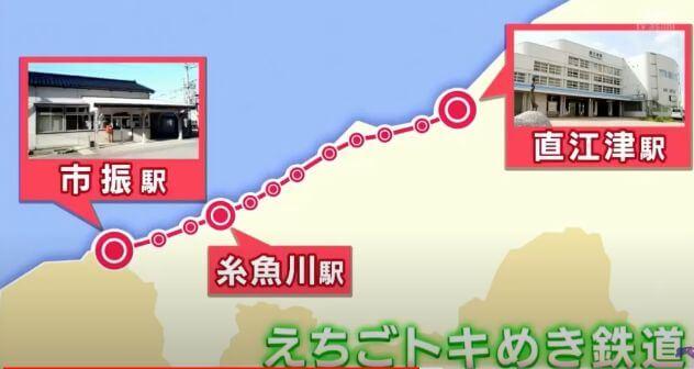 日本海ひすいライン