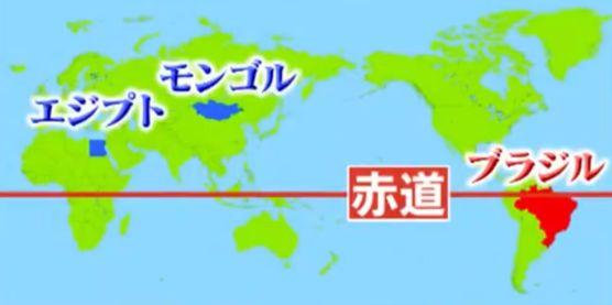 赤道の位置