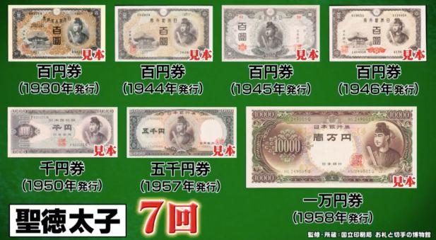 聖徳太子 紙幣